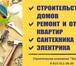Фотография в Строительство и ремонт Ремонт, отделка Русская бригада строителей выполняет все в Дмитрове 1000