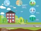 Уникальное изображение Продажа домов Коттедж в Домодедово с отделочными работами, коммуникациями, ПМЖ 34986468 в Домодедово