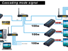 ���������� � ������,  ������ ������ ���������� ����� HDMI (������ 1. 3) �� ������ � ����� 170