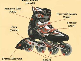 Смотреть фото  Инструктор по роликовым конькам 32941240 в Москве