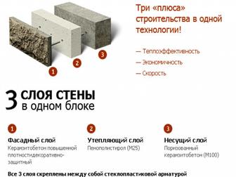 Увидеть фотографию Строительные материалы теплоэффективные блоки (Теплоблок в Кургане) 34023180 в Кургане