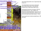 Изображение в Услуги компаний и частных лиц Услуги детективов Услуга по гидроизоляции подвала. Работы по в Москве 1000