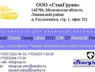 Запчасти для иномарок СтавГрупп - специализированный магазин, по продаже автозап