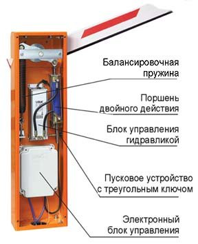 автоматические ворота и шлагбаумы came в москве