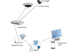 Уникальное фото Разные услуги Монтаж систем видеонаблюдения и домофонов 39088772 в Москве