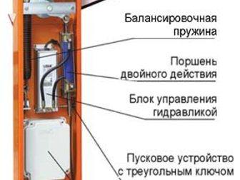Увидеть foto  Хотите купить шлагбаум – тогда Вам сюда 33879732 в Москве