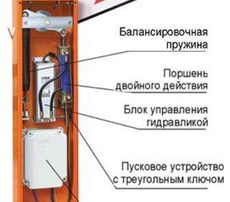 Фотография в   Российская торгово-производственная компания, в Москве 0