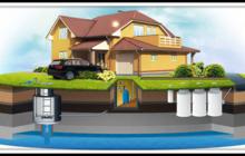 Бизнес по продажам систем водоснабжения и отопления
