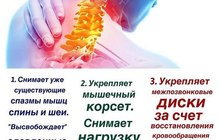 Остеопатия, Массаж, Боли в позвоночнике,Остеохондроз , Боли в голове,шее