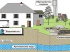 Уникальное фото  Бурение скважин на воду для дома дачи Обустройство 38632611 в Воскресенске